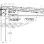 Bradenton Beach allocates $73K to fix dock